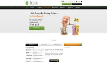 Alforex review